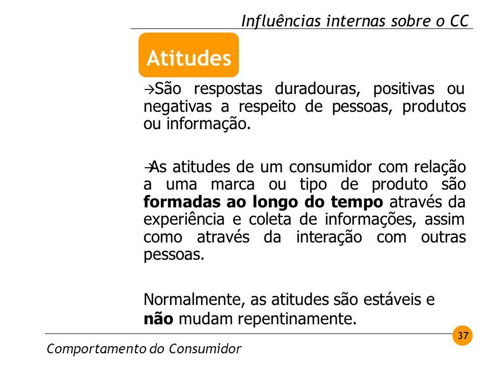 Comportamento do Consumidor 37 Influências internas sobre o CC São respostas duradouras, positivas ou negativas a respeito de pessoas, produtos ou inf