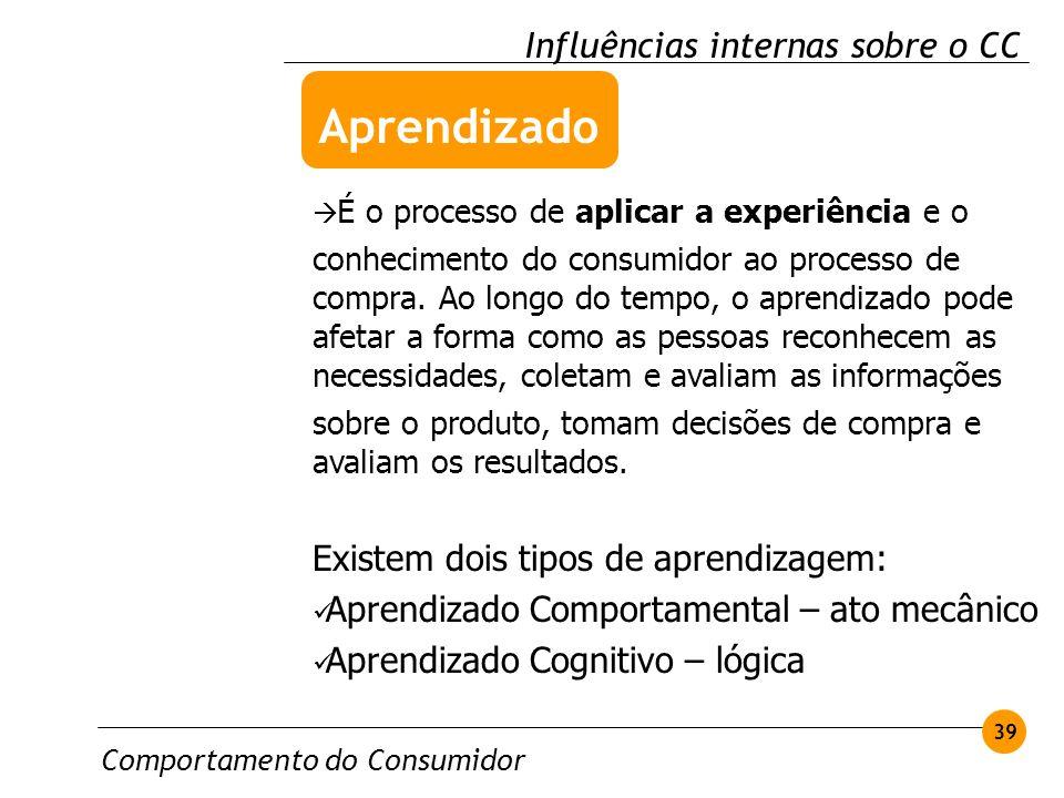 Comportamento do Consumidor 39 Influências internas sobre o CC É o processo de aplicar a experiência e o conhecimento do consumidor ao processo de com