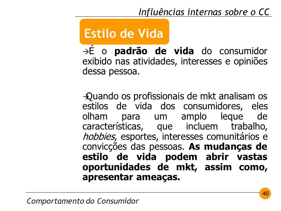 Comportamento do Consumidor 40 Influências internas sobre o CC É o padrão de vida do consumidor exibido nas atividades, interesses e opiniões dessa pe