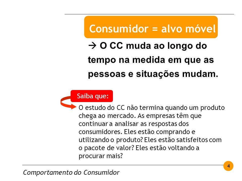 Comportamento do Consumidor 4 O CC muda ao longo do tempo na medida em que as pessoas e situações mudam. Consumidor = alvo móvel Saiba que: O estudo d