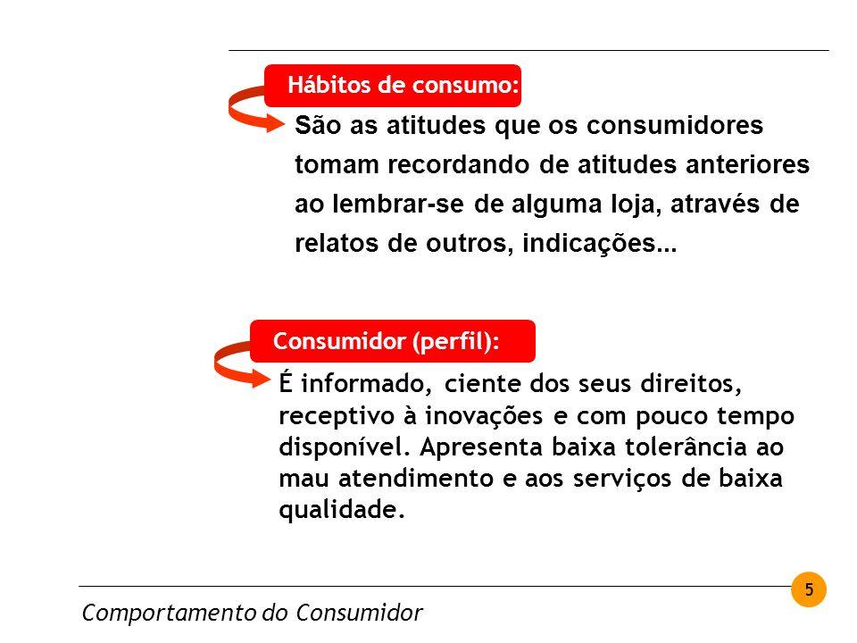 Comportamento do Consumidor 5 São as atitudes que os consumidores tomam recordando de atitudes anteriores ao lembrar-se de alguma loja, através de rel