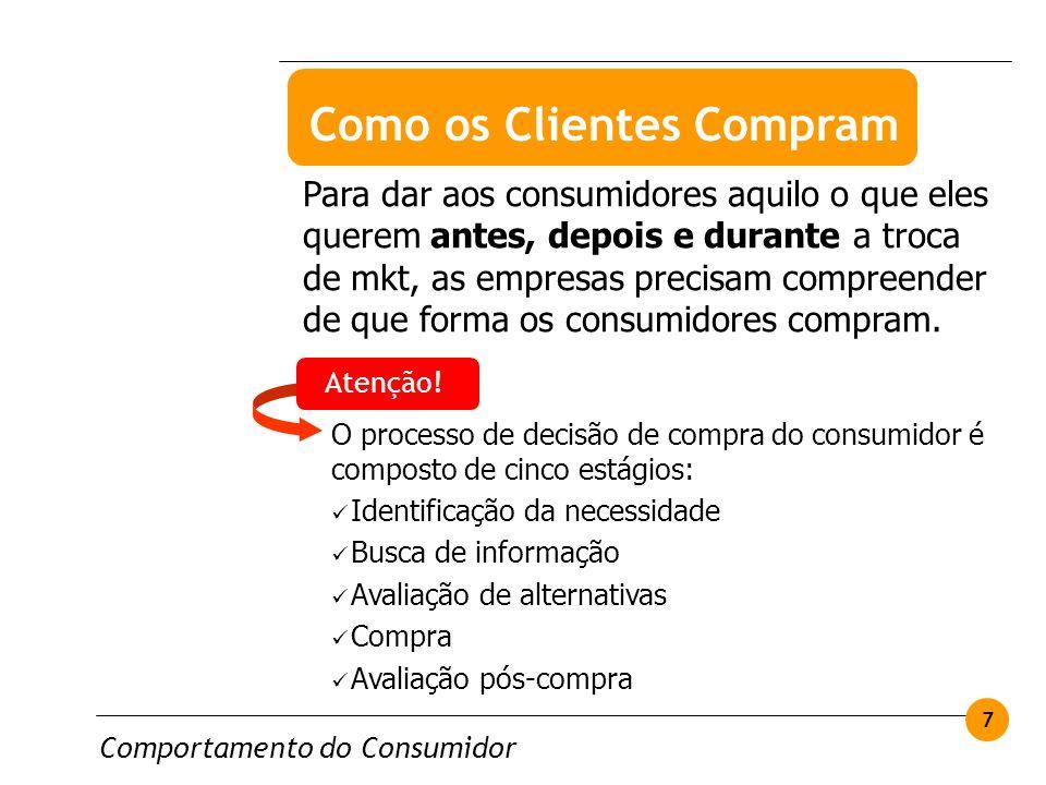 Comportamento do Consumidor 7 Para dar aos consumidores aquilo o que eles querem antes, depois e durante a troca de mkt, as empresas precisam compreen