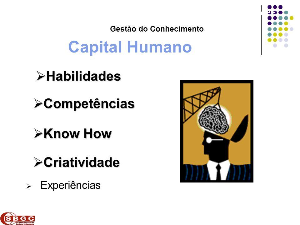 Faculdade de Ciências Aplicadas e Sociais de Petrolina- FACAPE Capital Humano Experiências Gestão do Conhecimento Habilidades Habilidades Competências