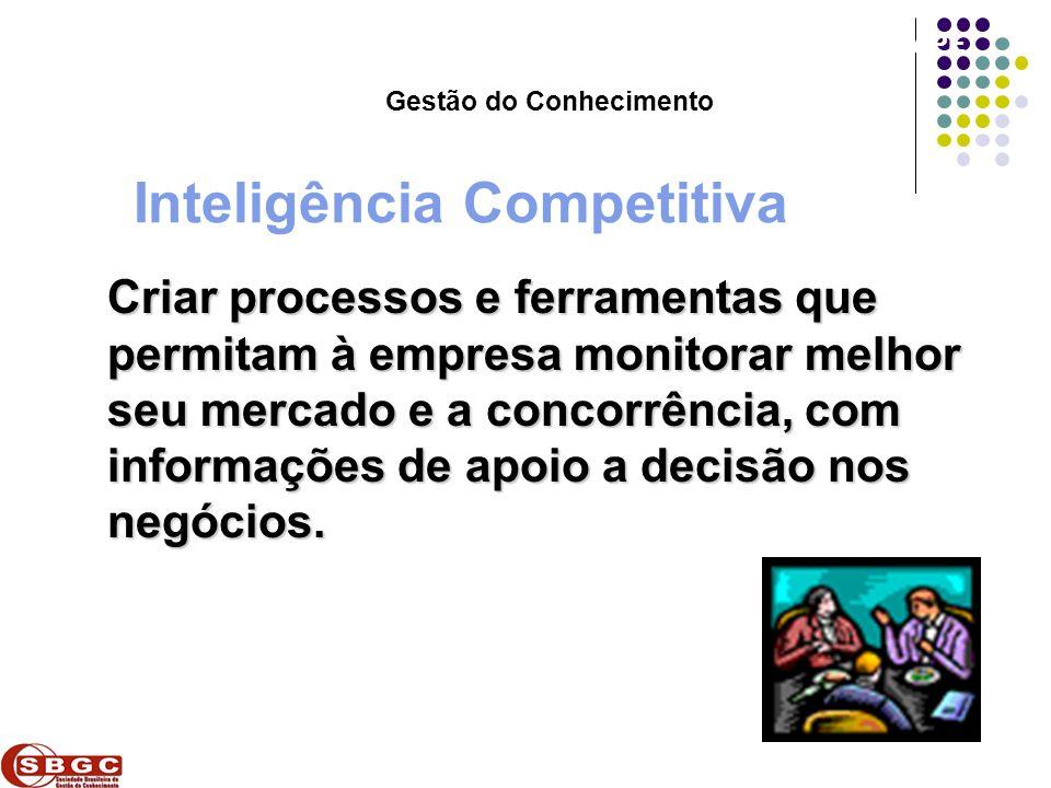 Faculdade de Ciências Aplicadas e Sociais de Petrolina- FACAPE Inteligência Competitiva Criar processos e ferramentas que permitam à empresa monitorar