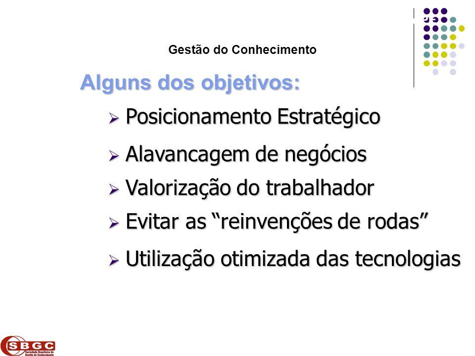 Alguns dos objetivos: Posicionamento Estratégico Posicionamento Estratégico Alavancagem de negócios Alavancagem de negócios Valorização do trabalhador