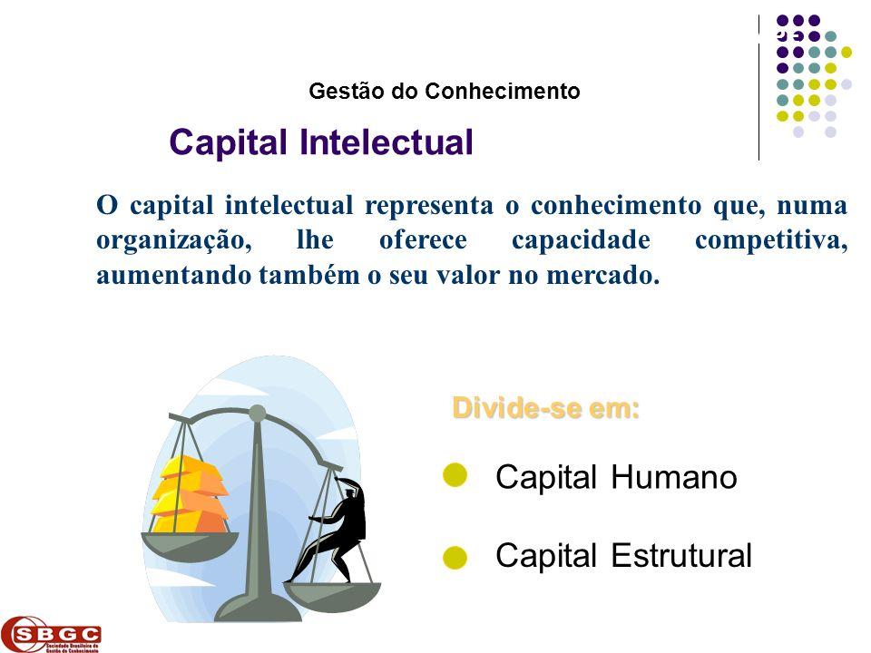 Faculdade de Ciências Aplicadas e Sociais de Petrolina- FACAPE Capital Intelectual Capital Humano Capital Estrutural O capital intelectual representa
