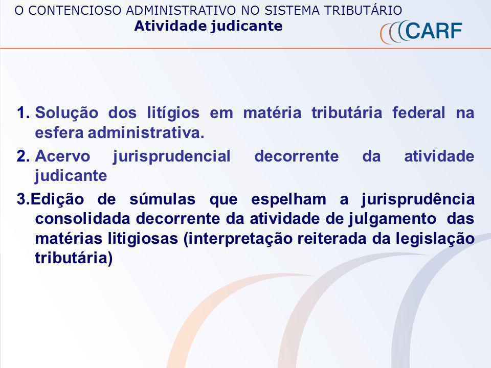 Presidência CARF Secretaria Executiva ASTEJ 1º Seção de Julgamento 2º Seção de Julgamento 3º Seção de Julgamento 1ª CÂMARA2ª CÂMARA3ª CÂMARA4ª CÂMARA