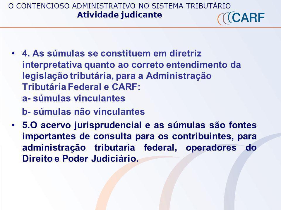 O CONTENCIOSO ADMINISTRATIVO NO SISTEMA TRIBUTÁRIO Atividade judicante 1.Solução dos litígios em matéria tributária federal na esfera administrativa.