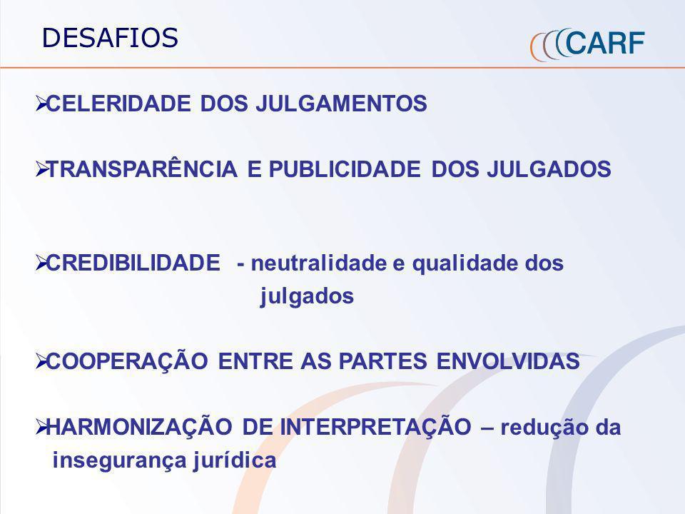 PRINCIPAIS FONTES DOS LITÍGIOS OMISSÕES DAS NORMAS JURÍDICAS AMBIGÜIDADES/IMPRECISÕES CONFLITOS NORMATIVOS CONTROVÉRSIAS FÁTICAS DIVERGÊNCIAS INTERPRE