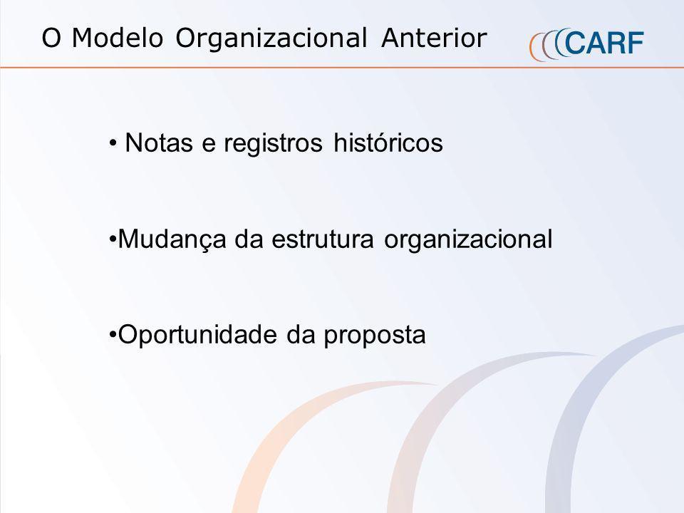O Modelo Organizacional Anterior Notas e registros históricos Mudança da estrutura organizacional Oportunidade da proposta