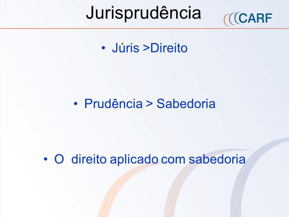 PROPOSIÇÕES (2) SEMINÁRIOS DE HARMONIZAÇÃO INTERPRETATIVA: temas: polêmicos e controversos participantes: principais operadores : SRFB, CARF, DRJs, OA