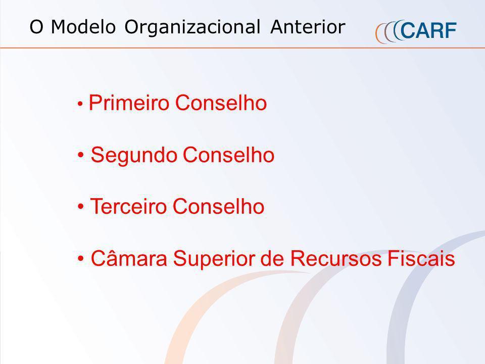 O Modelo Organizacional Anterior Primeiro Conselho Segundo Conselho Terceiro Conselho Câmara Superior de Recursos Fiscais