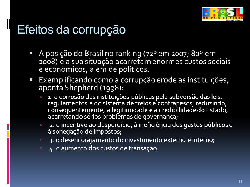 Efeitos da corrupção A posição do Brasil no ranking (72º em 2007; 80º em 2008) e a sua situação acarretam enormes custos sociais e econômicos, além de