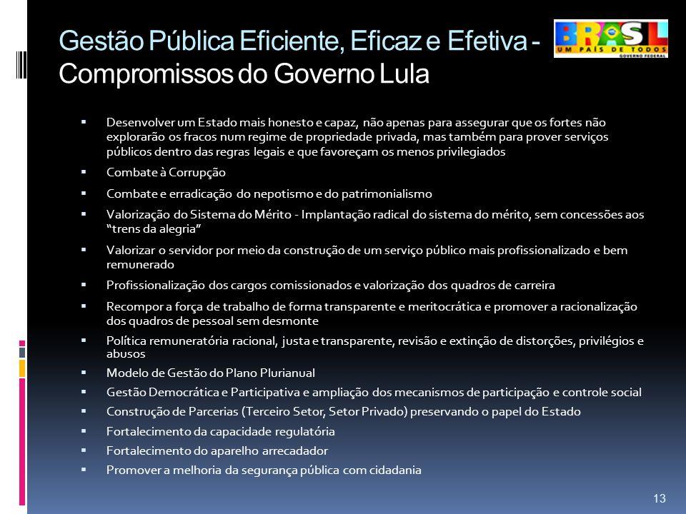 Gestão Pública Eficiente, Eficaz e Efetiva - Compromissos do Governo Lula Desenvolver um Estado mais honesto e capaz, não apenas para assegurar que os