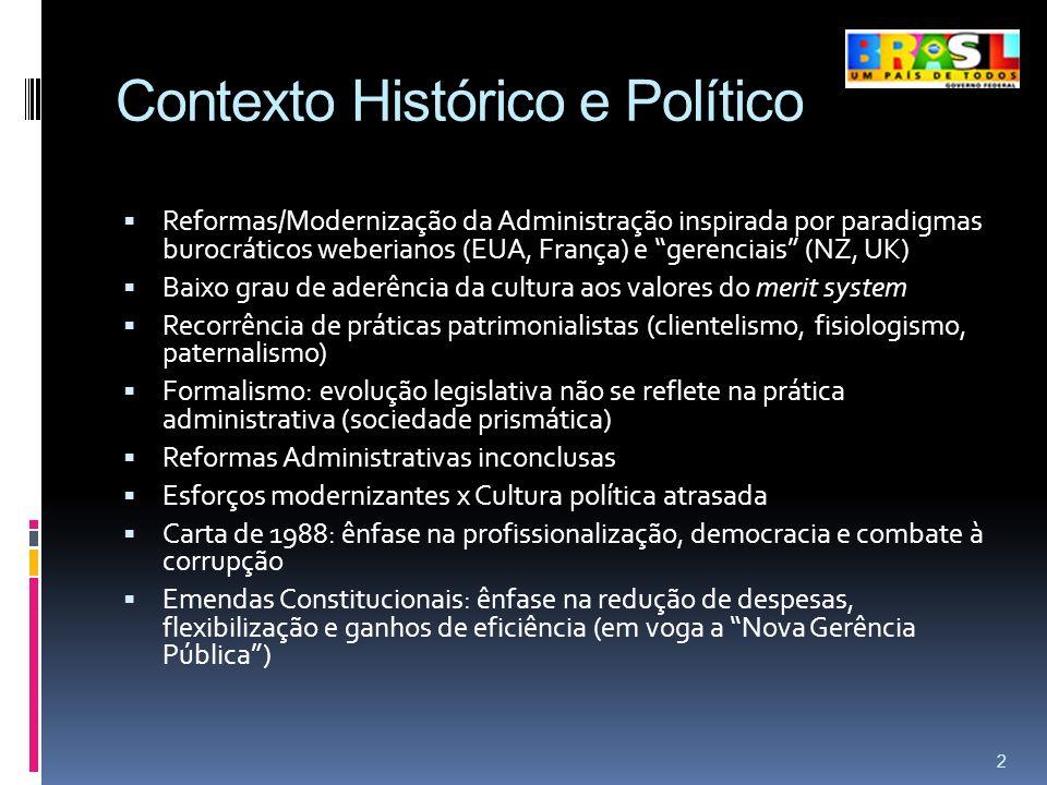 Contexto Histórico e Político Reformas/Modernização da Administração inspirada por paradigmas burocráticos weberianos (EUA, França) e gerenciais (NZ,