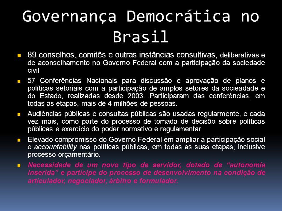 Governança Democrática no Brasil 89 conselhos, comitês e outras instâncias consultivas, deliberativas e de aconselhamento no Governo Federal com a par