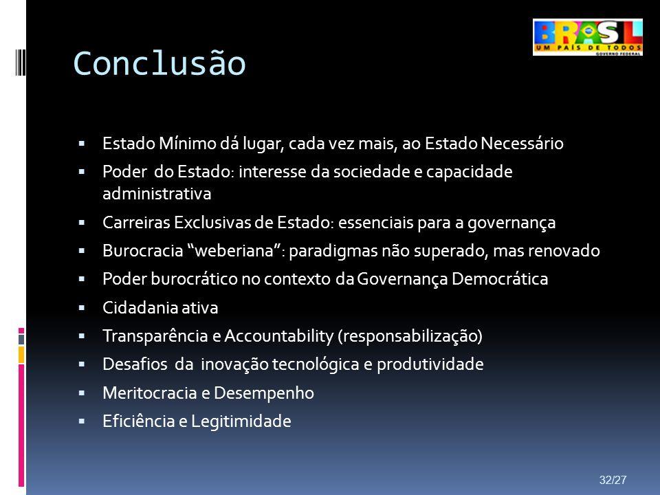 Conclusão Estado Mínimo dá lugar, cada vez mais, ao Estado Necessário Poder do Estado: interesse da sociedade e capacidade administrativa Carreiras Ex