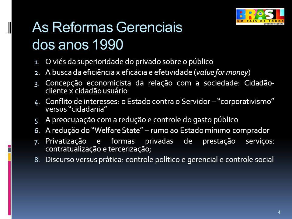 As Reformas Gerenciais dos anos 1990 1. O viés da superioridade do privado sobre o público 2. A busca da eficiência x eficácia e efetividade (value fo