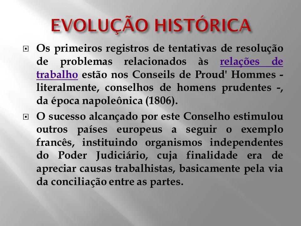 Os primeiros registros de tentativas de resolução de problemas relacionados às relações de trabalho estão nos Conseils de Proud' Hommes - literalmente
