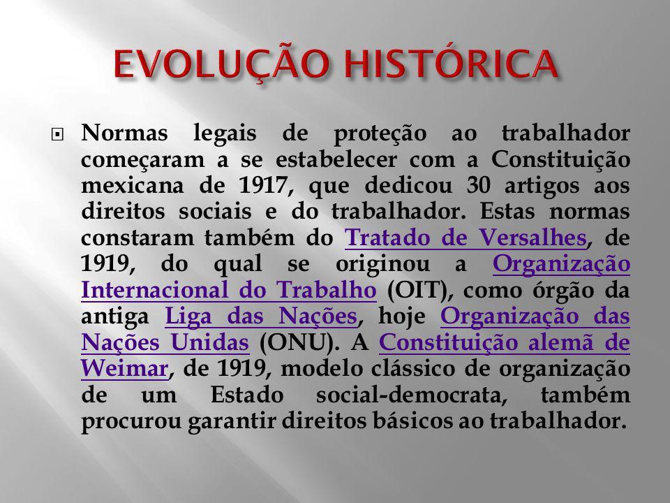 Normas legais de proteção ao trabalhador começaram a se estabelecer com a Constituição mexicana de 1917, que dedicou 30 artigos aos direitos sociais e