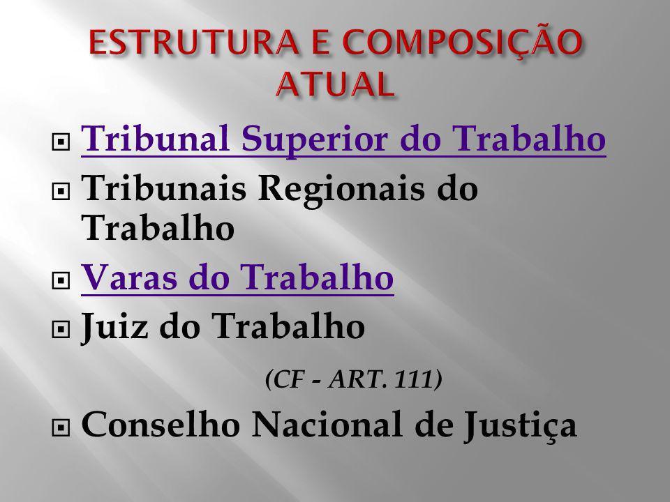 Tribunal Superior do Trabalho Tribunais Regionais do Trabalho Varas do Trabalho Juiz do Trabalho (CF - ART. 111) Conselho Nacional de Justiça