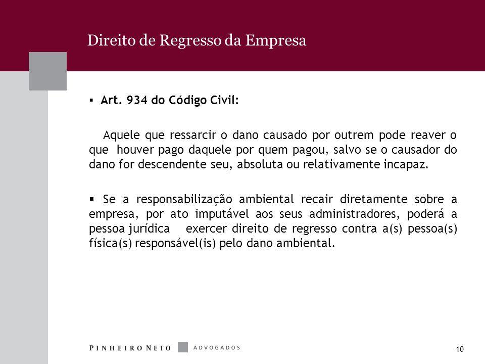 10 Direito de Regresso da Empresa Art. 934 do Código Civil: Aquele que ressarcir o dano causado por outrem pode reaver o que houver pago daquele por q
