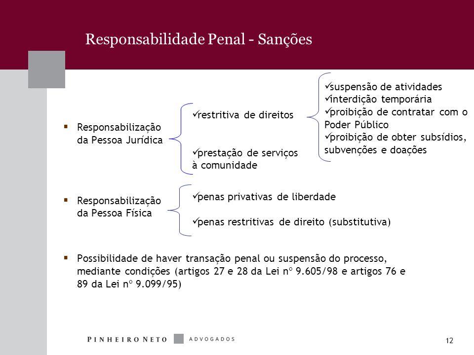 12 Responsabilidade Penal - Sanções Responsabilização da Pessoa Jurídica Responsabilização da Pessoa Física Possibilidade de haver transação penal ou