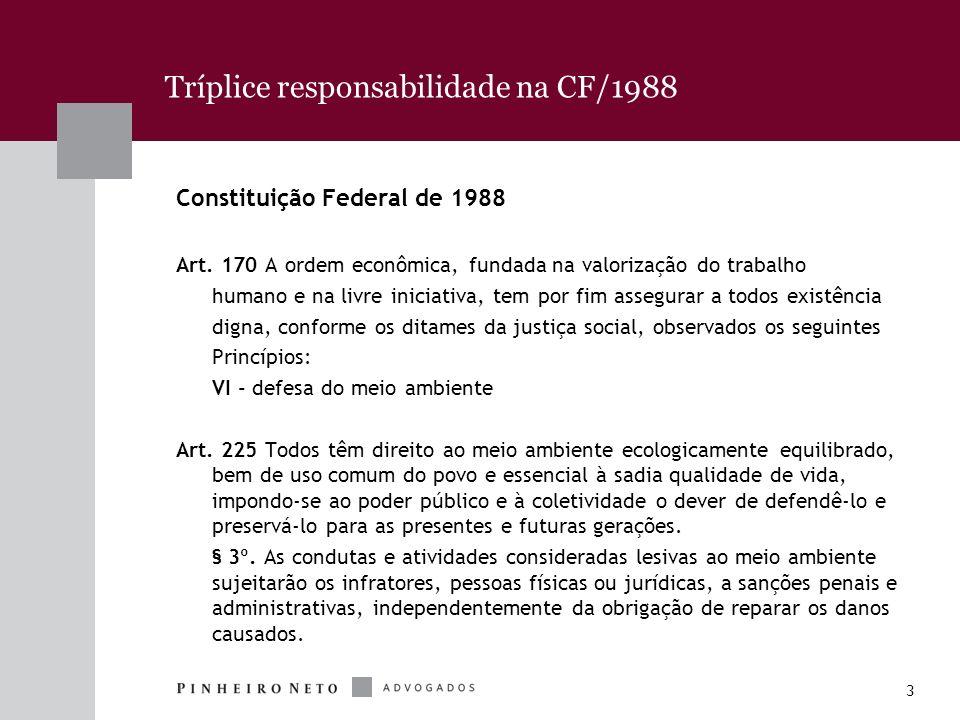 3 Tríplice responsabilidade na CF/1988 Constituição Federal de 1988 Art. 170 A ordem econômica, fundada na valorização do trabalho humano e na livre i