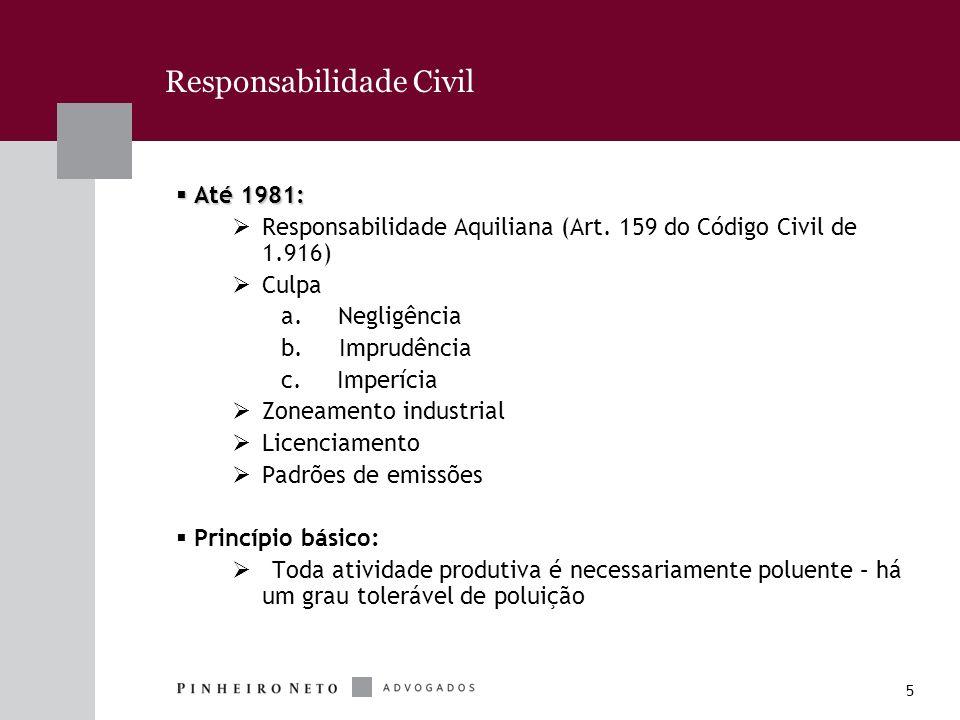 5 Responsabilidade Civil Até 1981: Até 1981: Responsabilidade Aquiliana (Art. 159 do Código Civil de 1.916) Culpa a. Negligência b. Imprudência c. Imp