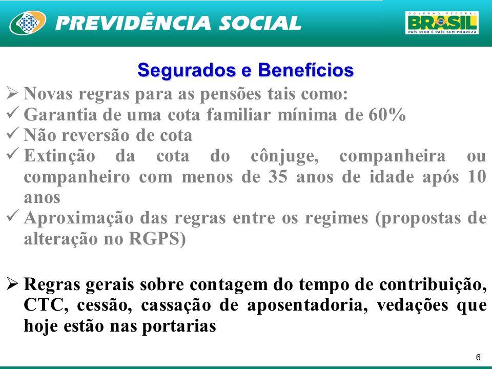 66 Segurados e Benefícios Novas regras para as pensões tais como: Garantia de uma cota familiar mínima de 60% Não reversão de cota Extinção da cota do