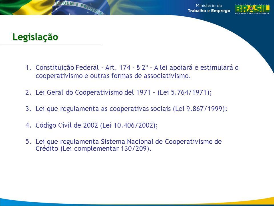 Legislação 1.Constituição Federal - Art. 174 - § 2º - A lei apoiará e estimulará o cooperativismo e outras formas de associativismo. 2.Lei Geral do Co
