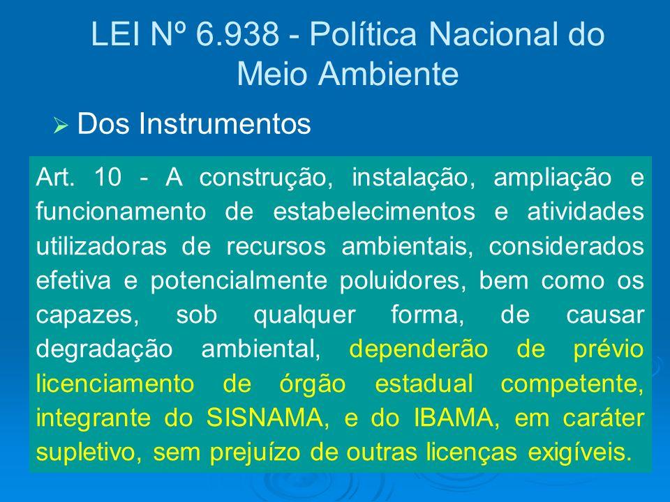 LEI Nº 6.938 - Política Nacional do Meio Ambiente Art. 10 - A construção, instalação, ampliação e funcionamento de estabelecimentos e atividades utili