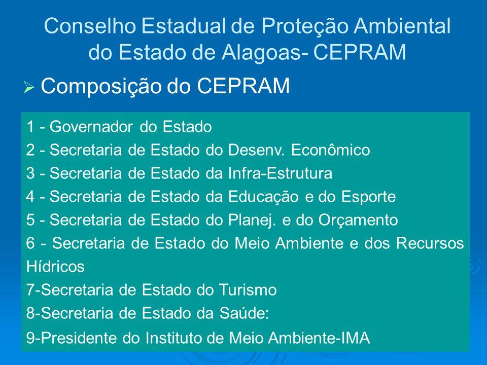 Conselho Estadual de Proteção Ambiental do Estado de Alagoas- CEPRAM 1 - Governador do Estado 2 - Secretaria de Estado do Desenv. Econômico 3 - Secret
