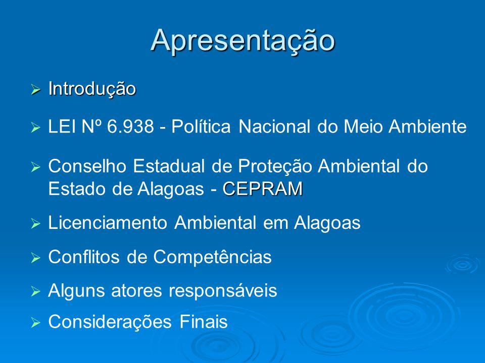 Apresentação Introdução Introdução LEI Nº 6.938 - Política Nacional do Meio Ambiente Considerações Finais CEPRAM Conselho Estadual de Proteção Ambient
