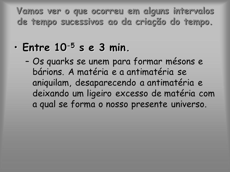 Vamos ver o que ocorreu em alguns intervalos de tempo sucessivos ao da criação do tempo. Entre 10 -5 s e 3 min.Entre 10 -5 s e 3 min. –Os quarks se un