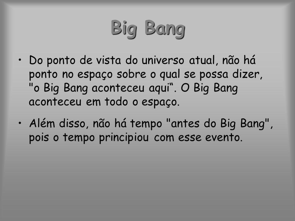 Big Bang Do ponto de vista do universo atual, não há ponto no espaço sobre o qual se possa dizer,
