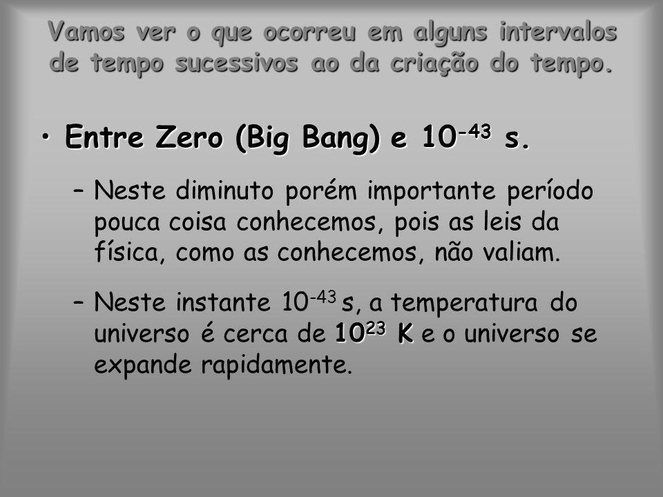 Vamos ver o que ocorreu em alguns intervalos de tempo sucessivos ao da criação do tempo. Entre Zero (Big Bang) e 10 -43 s.Entre Zero (Big Bang) e 10 -