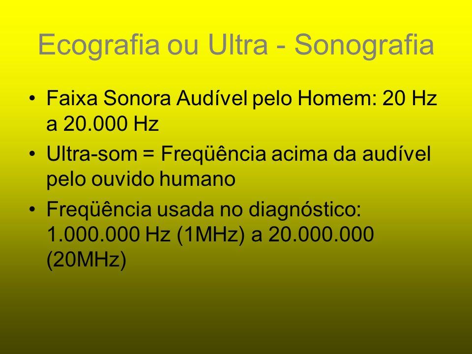 Ecografia ou Ultra - Sonografia Faixa Sonora Audível pelo Homem: 20 Hz a 20.000 Hz Ultra-som = Freqüência acima da audível pelo ouvido humano Freqüênc