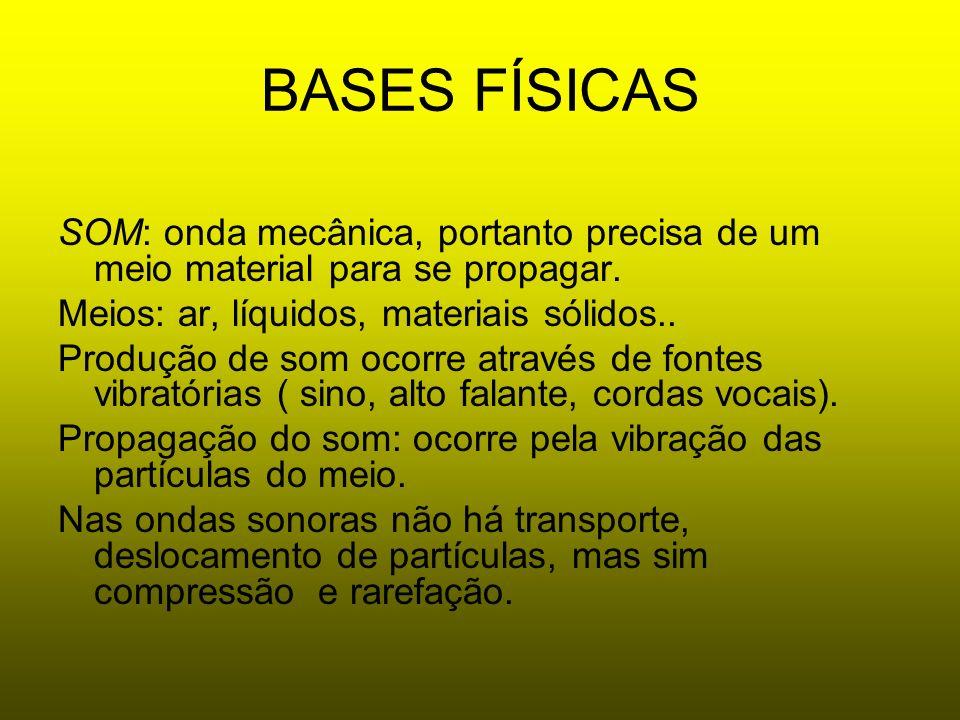 CICATRIZ FIBROSA Formada por processo natural de cura de rupturas musculares.