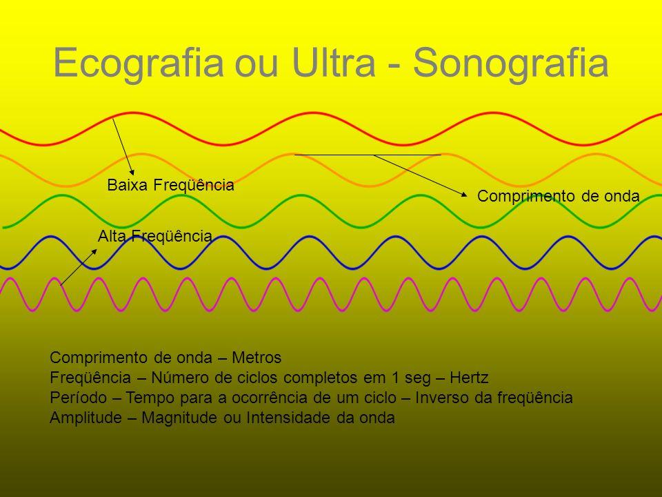 VELOCIDADE DO SOM AR: 330m/s SANGUE: 1.560m/s PULMÃO: 600m/s FÍGADO: 1.555M/S OSSO: 4.080 m/s MUSCULO: 1.600m/s ÁGUA: 1.480m/s No aparelho a velocidade é de 1.540m/s.