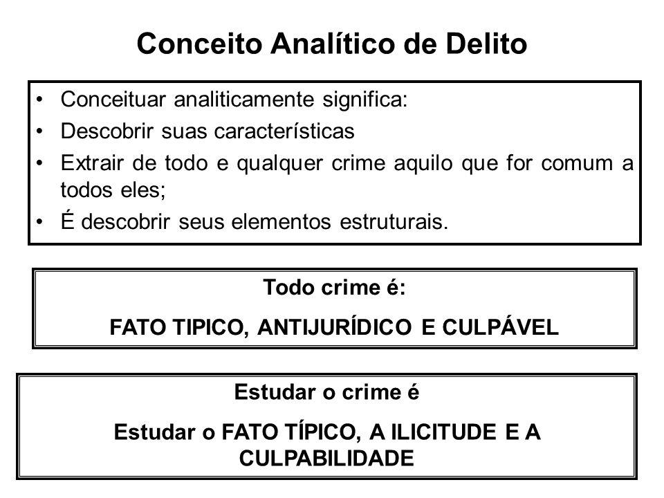 Conceito Analítico de Delito Conceituar analiticamente significa: Descobrir suas características Extrair de todo e qualquer crime aquilo que for comum