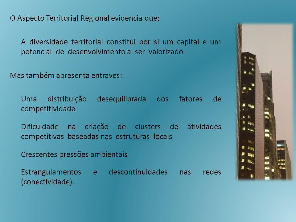 O Aspecto Territorial Regional evidencia que: A diversidade territorial constitui por si um capital e um potencial de desenvolvimento a ser valorizado