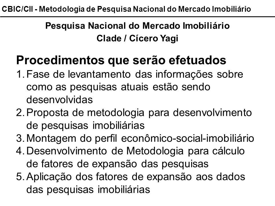 CBIC/CII - Metodologia de Pesquisa Nacional do Mercado Imobiliário Pesquisa Nacional do Mercado Imobiliário Clade / Cícero Yagi Procedimentos que serã