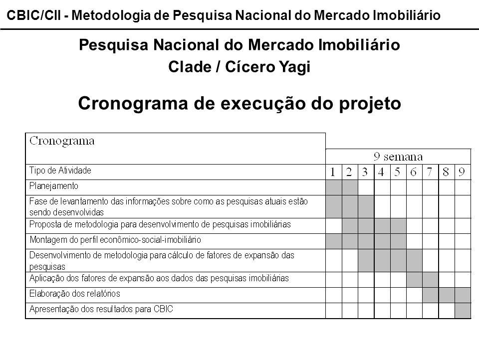 Pesquisa Nacional do Mercado Imobiliário Clade / Cícero Yagi Cronograma de execução do projeto CBIC/CII - Metodologia de Pesquisa Nacional do Mercado