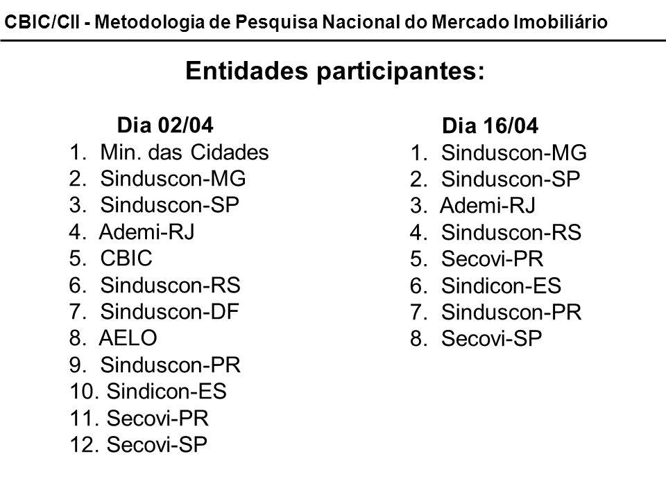 Entidades participantes: Dia 02/04 1. Min. das Cidades 2. Sinduscon-MG 3. Sinduscon-SP 4. Ademi-RJ 5. CBIC 6. Sinduscon-RS 7. Sinduscon-DF 8. AELO 9.