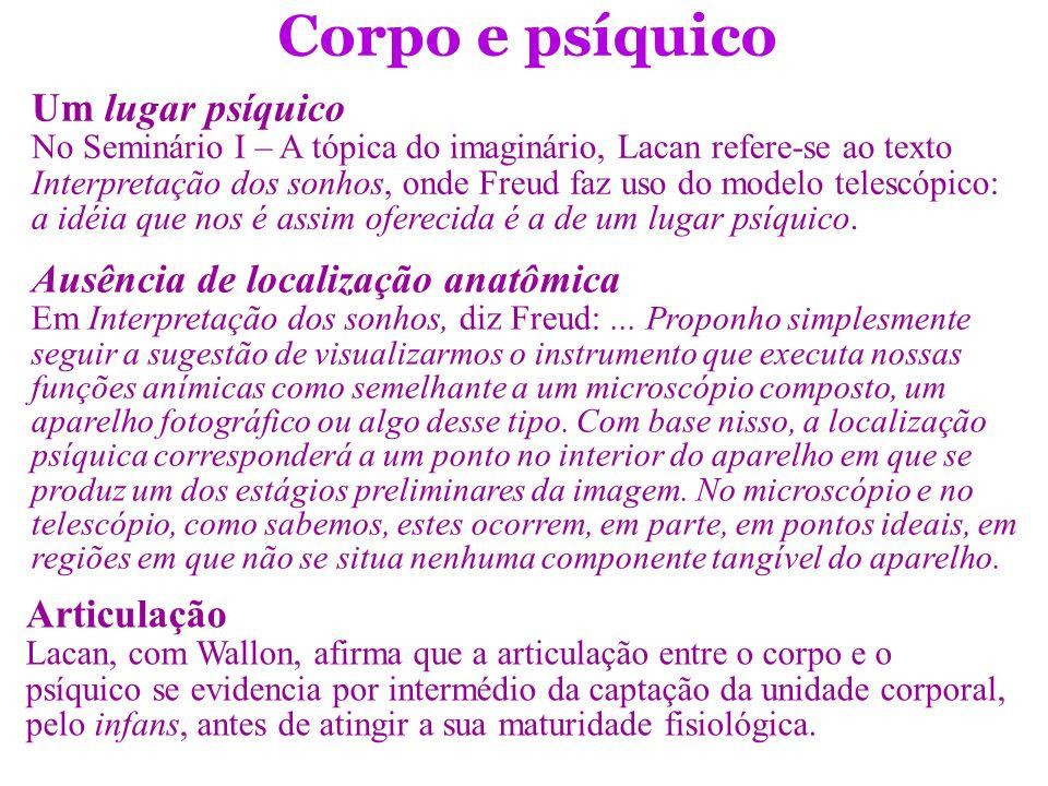 Corpo e psíquico Um lugar psíquico No Seminário I – A tópica do imaginário, Lacan refere-se ao texto Interpretação dos sonhos, onde Freud faz uso do m
