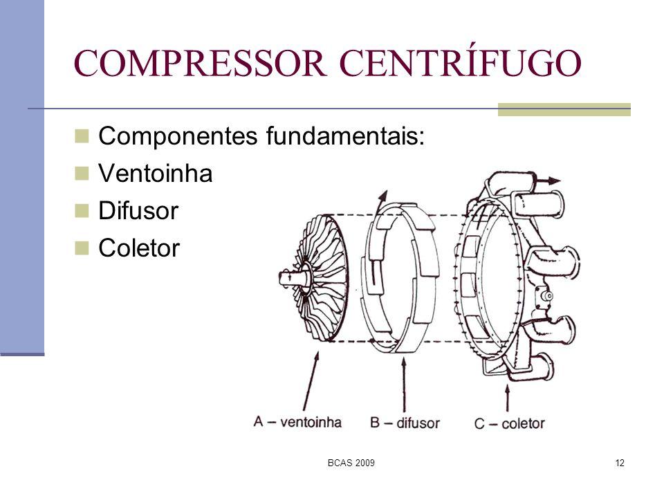 BCAS 200912 COMPRESSOR CENTRÍFUGO Componentes fundamentais: Ventoinha Difusor Coletor