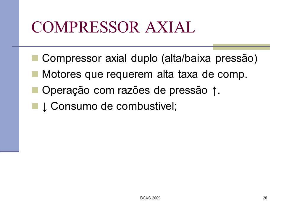 BCAS 200928 COMPRESSOR AXIAL Compressor axial duplo (alta/baixa pressão) Motores que requerem alta taxa de comp. Operação com razões de pressão. Consu