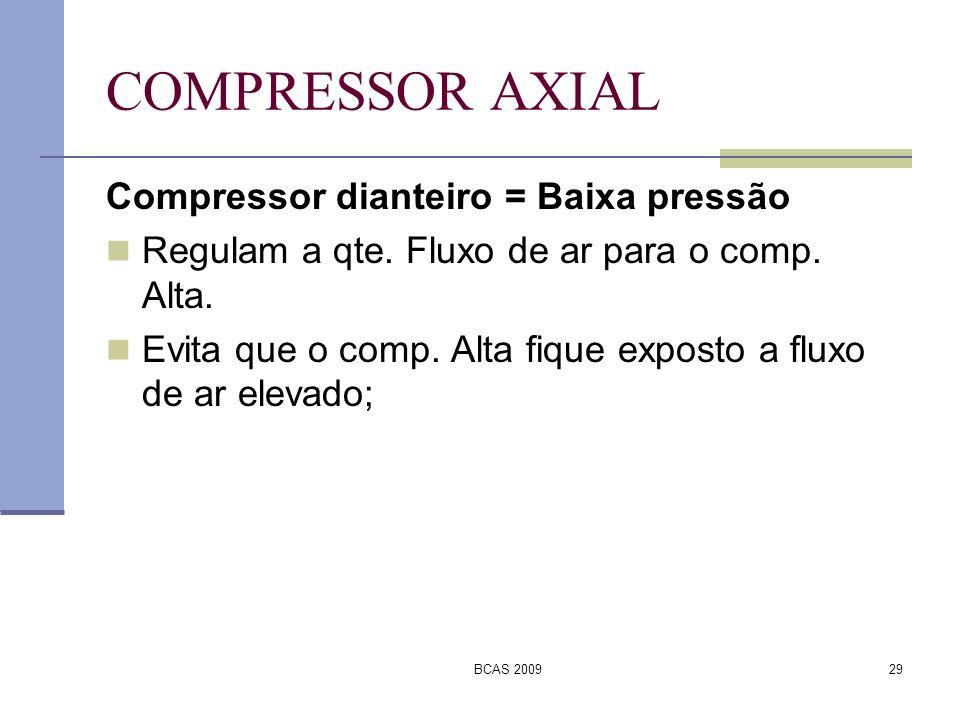 BCAS 200929 COMPRESSOR AXIAL Compressor dianteiro = Baixa pressão Regulam a qte. Fluxo de ar para o comp. Alta. Evita que o comp. Alta fique exposto a