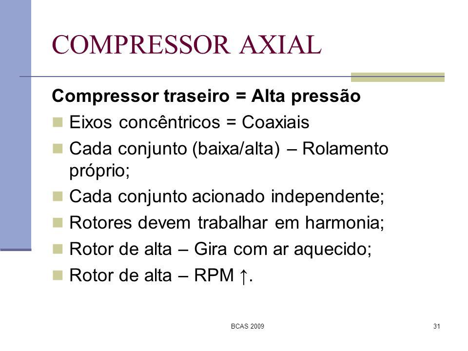 BCAS 200931 COMPRESSOR AXIAL Compressor traseiro = Alta pressão Eixos concêntricos = Coaxiais Cada conjunto (baixa/alta) – Rolamento próprio; Cada con